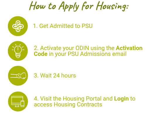 Steps to Apply for Housing 1. Get Admitted to PSU 2. Activate your ODIN using your Activation Code in the PSU Admissions letter 3. Wait 24 hours 4. Visit the Housing portal and login using your ODIN